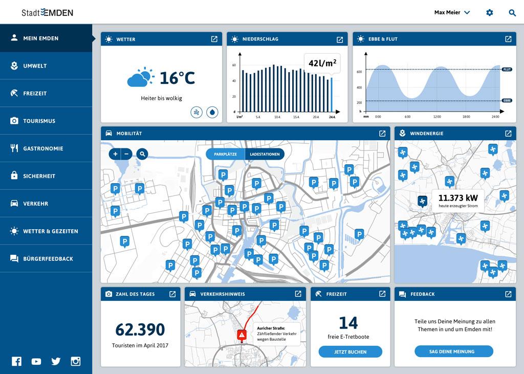 smartcity-dashboard-emden